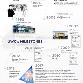 UWC Company Profile Design